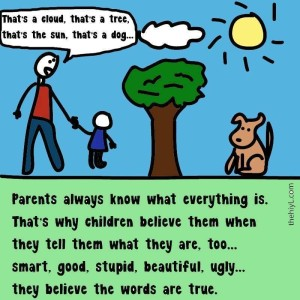 Parents Always Know WHat Everything Is, Which is Why   Children Believe Them When They Say They Are Smart, Dumb, Ugly, Stupid,   Beautiful