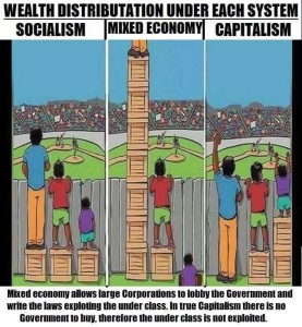 Wealth Distribution Under Socialism, Mixed Economy, and   Free Market Capitalism, Standing On Boxes At A Baseball Game